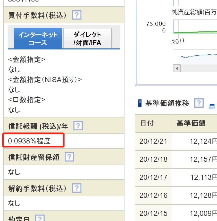 日本證券公司,標普500ETF的截圖