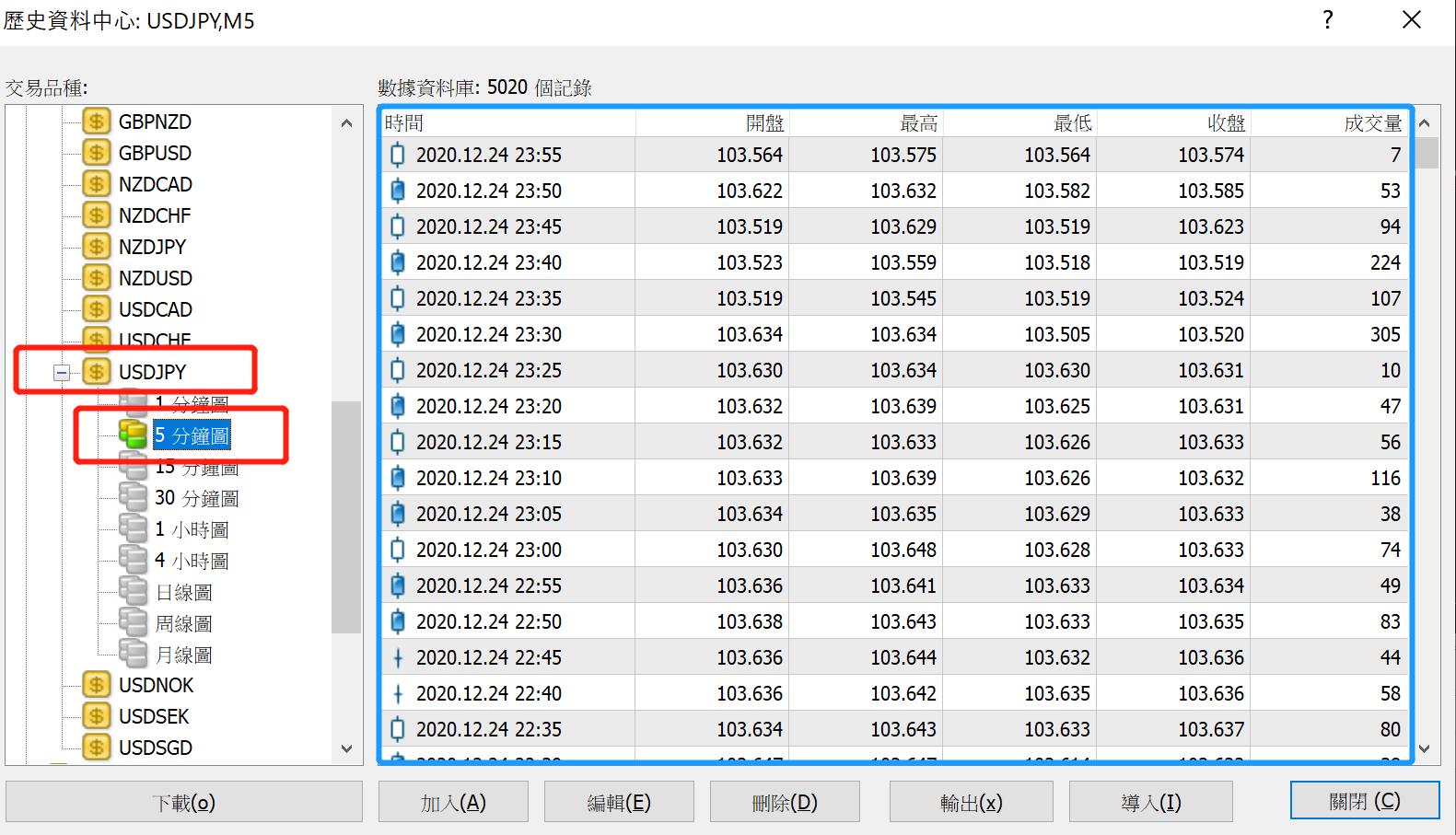 EA教學-歷史資料中心-美元日圓5分鐘圖
