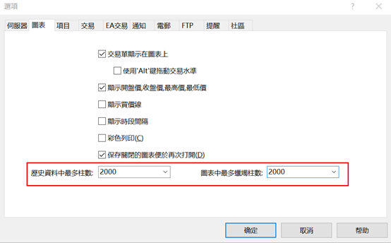 MT4運作慢的時候,由於打開MT4而導致且PC變慢的時候該怎麼辦