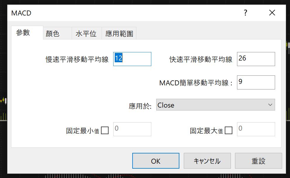 在MT4指標中設置MACD的參數
