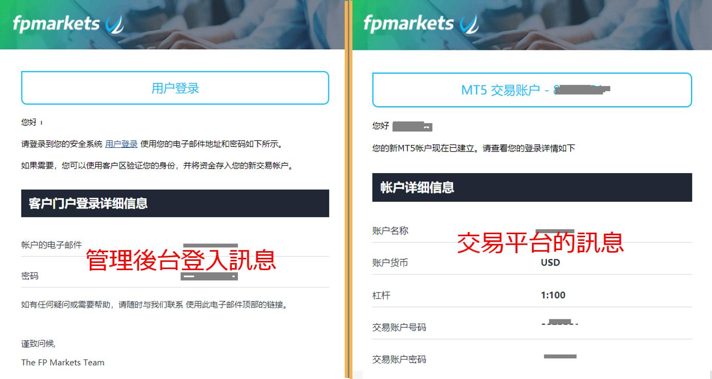 FP Markets帳戶訊息