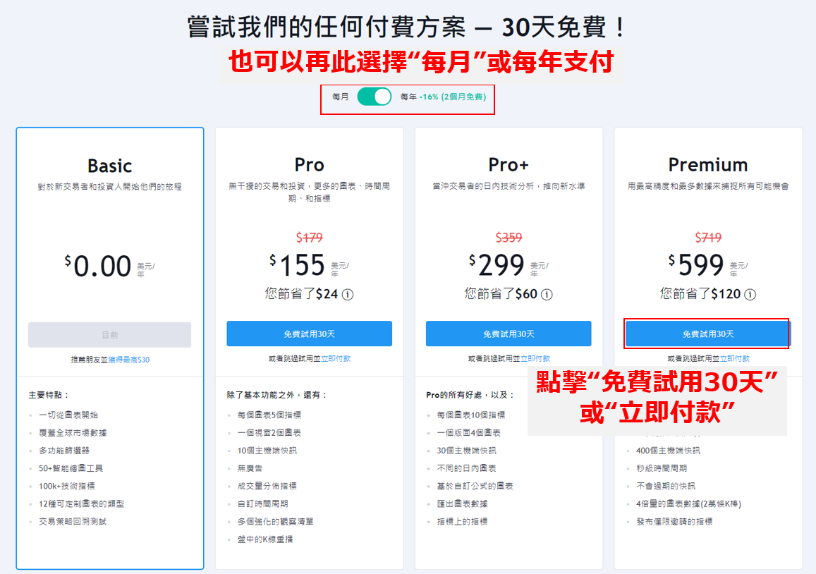 TradingView註冊流程-免費試用30天