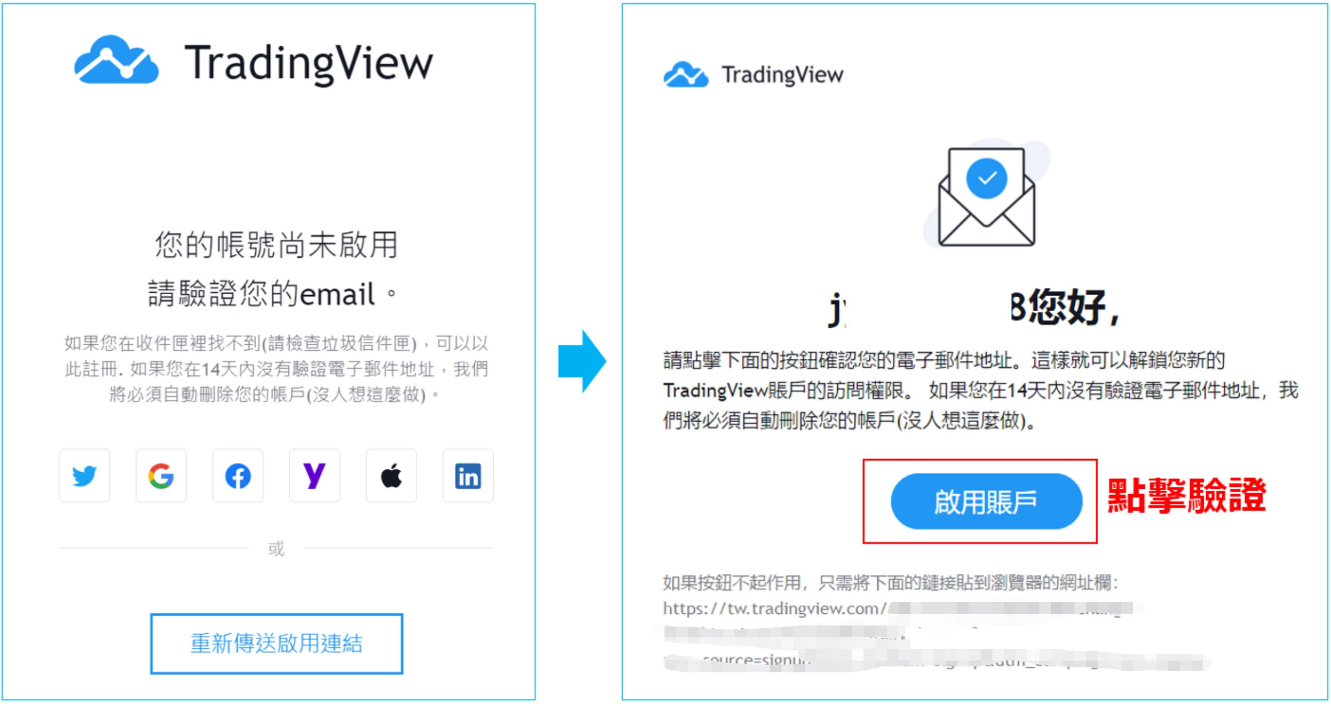 TradingView註冊流程