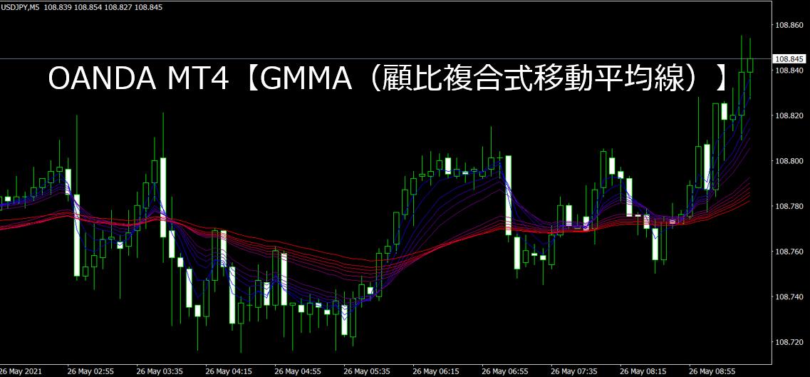 OANDA MT4【GMMA(顧比複合式移動平均線)】