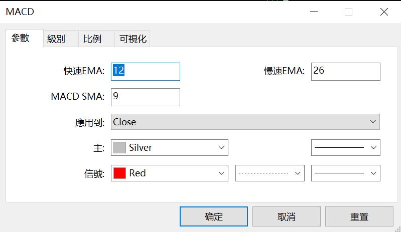 MACD指標參數設定