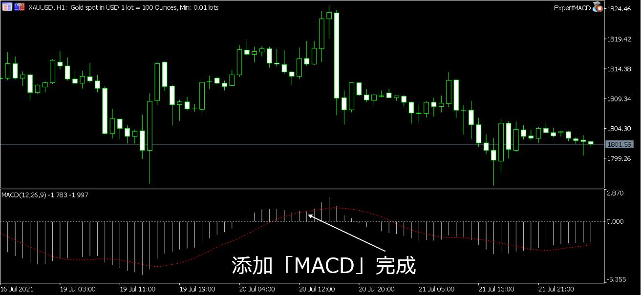 MT5添加MACD指標