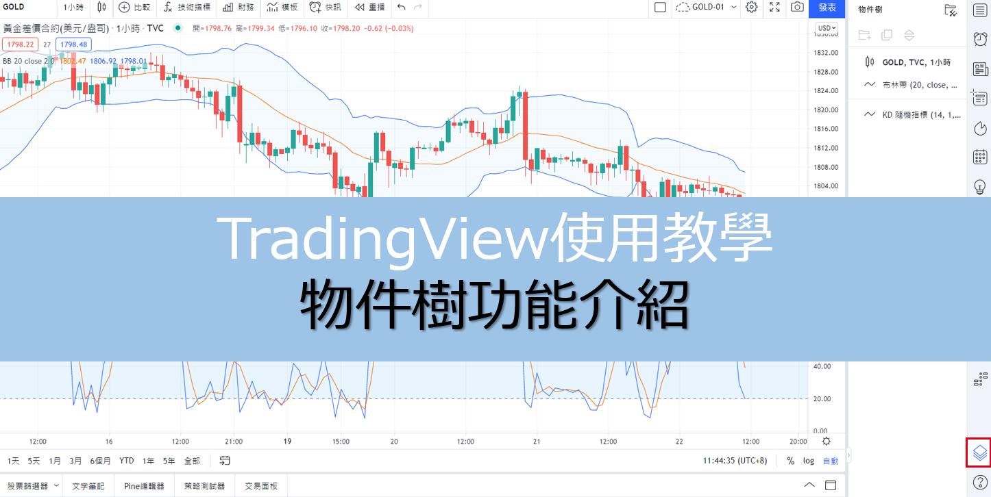 TradingView使用教學 物件樹功能介紹