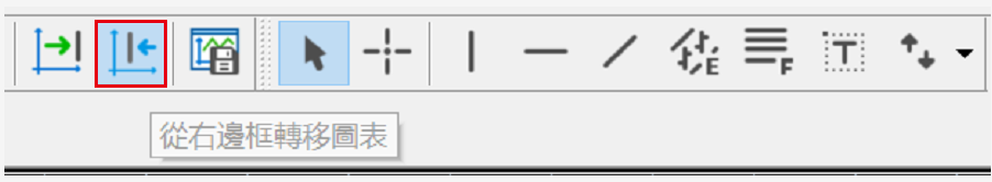 MT5從有邊框轉移圖表