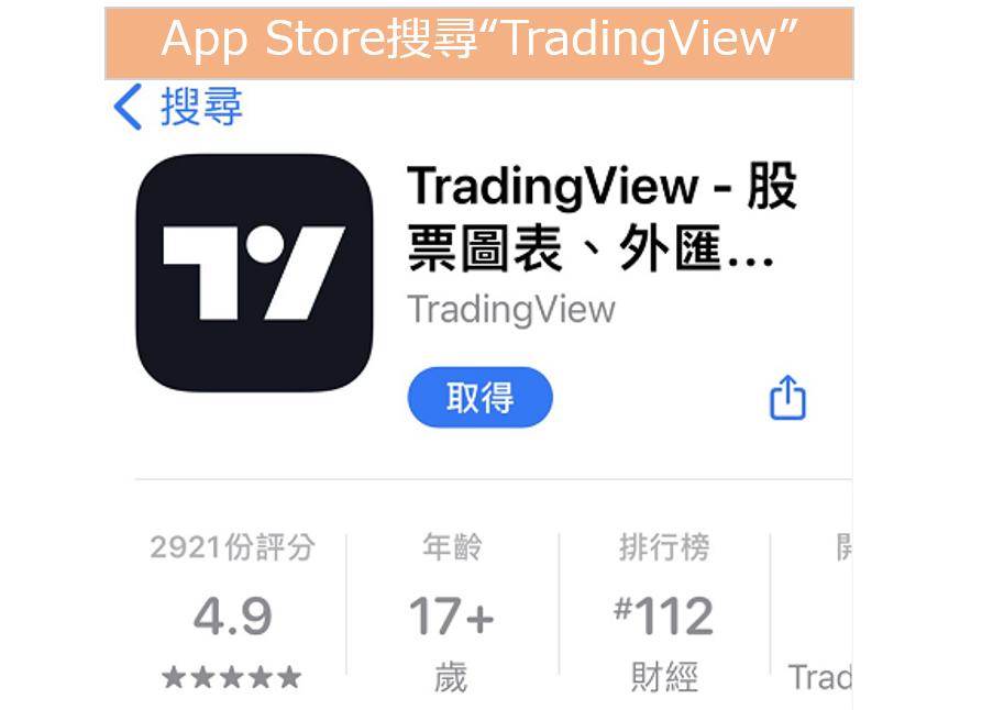 TradingView圖表iphone版APP