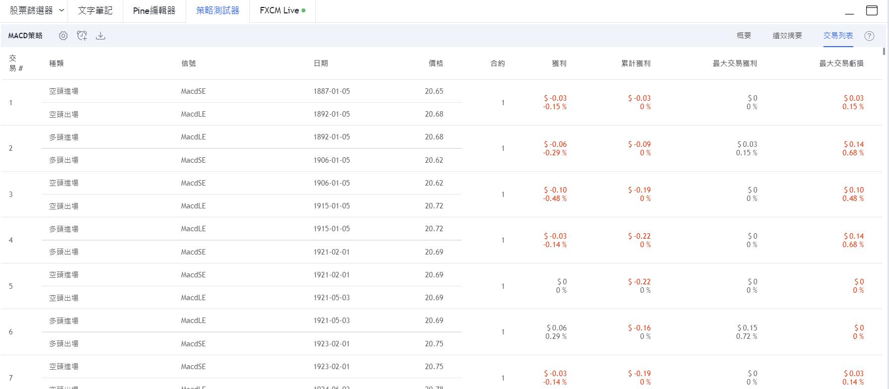 查看交易策略測試器-交易列表